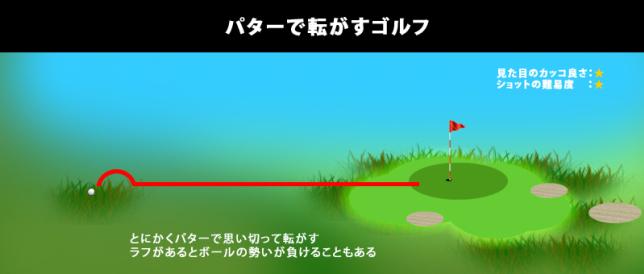 パターで転がすゴルフ