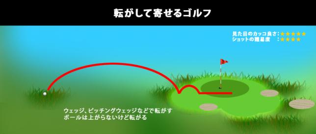 転がして寄せるゴルフ