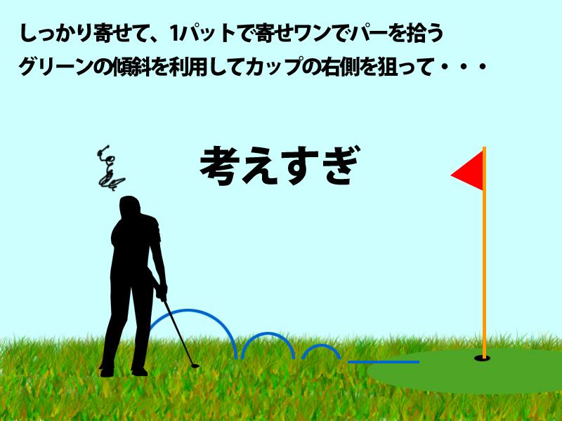 同じミスを繰り返さないためのゴルフ考察